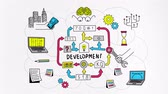organizacja : Development of startup project flowhart from doodle elements
