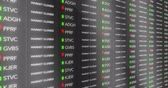 fechado : Market Closed   Stock Market Ticker Stock Footage