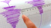 Seismological device for measuring earthquakes. Seismological activity live on the sheet of measuring paper. Earthquake wave on graph paper. Human hand measuring with a ruler on the paper.
