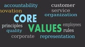 dirigieren : Core values word cloud, business concept - Illustration