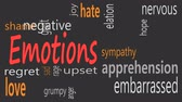 disposição : Emotions word cloud collage, social concept background - Illustration