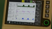 ekg : Medical monitor in patient control mode