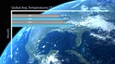 cárpatos : Bar chart forming average global temperature with a rotating planet in the background. Stock Footage