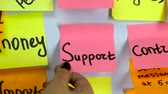 минус : Sticker with the word support stick on a white board Стоковые видеозаписи