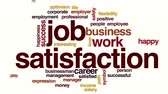работодатель : Job satisfaction animated word cloud.