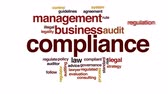 regra : Compliance animated word cloud.