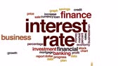 typografia : Interest rate animated word cloud.