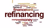 kalkulačka : Refinancing animated word cloud.