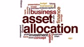 příděl : Asset allocation animated word cloud.
