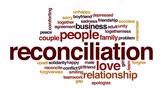 lacuna : Reconciliation animated word cloud, text design animation.