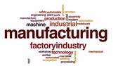 lakatosmunka : Manufacturing animated word cloud, text design animation.