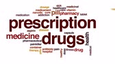 Prescription drugs animated word cloud, text design animation.