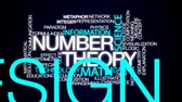 matematik : Number theory animated word cloud, text design animation.