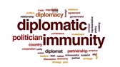 politika : Diplomatic immunity animated word cloud, text design animation. Dostupné videozáznamy