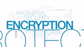 ohrožení : Encryption animated word cloud, text design animation. Kinetic typography.