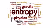 vácuo : Entropy animated word cloud, text design animation.