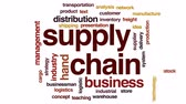 inventário : Supply chain animated word cloud, text design animation.