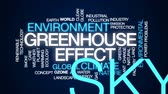 planety : Greenhouse effect word cloud, text design animation.
