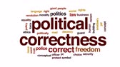 racism : Political correctness animated word cloud, text design animation.