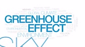 greenhouse : Greenhouse effect animated word cloud, text design animation. Kinetic typography.