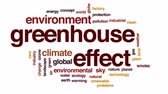 greenhouse : Greenhouse effect animated word cloud, text design animation.