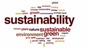 устойчивость : Sustainability animated word cloud, text design animation.
