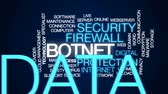 provedor : Botnet animated word cloud, text design animation. Stock Footage