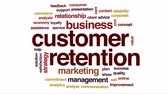 kontakt : Customer retention animated word cloud, text design animation.
