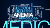 exhaustion : Anemia animated word cloud, text design animation.
