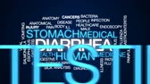 gastritis : Diarrhea animated word cloud, text design animation.