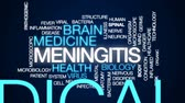 bacterial : Meningitis animated word cloud, text design animation.