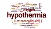 chvět se : Hypothermia animated word cloud, text design animation.