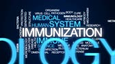 imunização : Immunization animated word cloud, text design animation. Vídeos