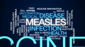 zdraví : Measles animated word cloud, text design animation.