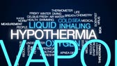 угрожая : Hypothermia animated word cloud, text design animation.