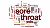 garganta : Sore throat animated word cloud, text design animation.