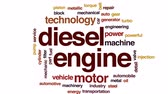 szelep : Diesel engine animated word cloud, text design animation.