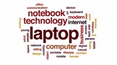 mobility : Laptop animated word cloud, text design animation.