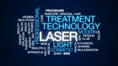 estância termal : Laser animated word cloud, text design animation.