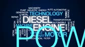 инъекционных : Diesel engine animated word cloud, text design animation.