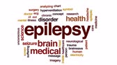 ecg : Epilepsy animated word cloud, text design animation. Stock Footage