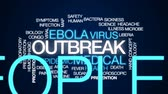 лихорадка : Outbreak animated word cloud, text design animation.