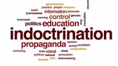 brainwash : Indoctrination animated word cloud, text design animation.
