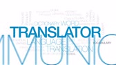 idegen : Translator animated word cloud, text design animation. Kinetic typography.