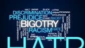arrelia : Bigotry animated word cloud, text design animation.