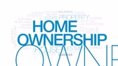 real estate sign : Home ownership animated word cloud, text design animation. Kinetic typography.