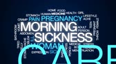 Morning sickness animated word cloud, text design animation.