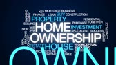 real estate sign : Home ownership animated word cloud, text design animation.