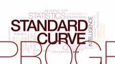 Standard curve animated word cloud, text design animation. Kinetic typography.