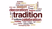 baked : Tradition animated word cloud, text design animation.
